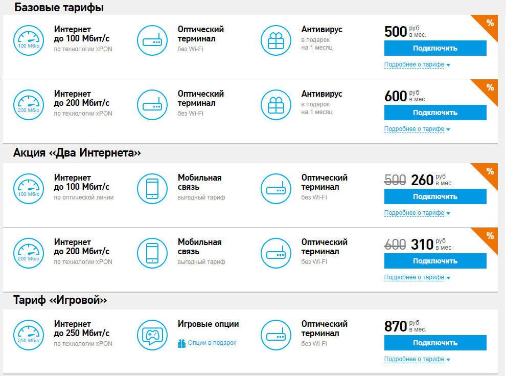 Безлимитные тарифы для жителей Санкт-Петербурга, для других регионов стоимость может меняться