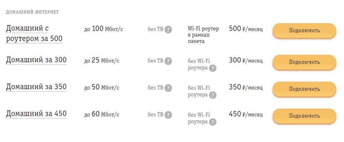 Дополнительная стоимость к тарифу будет взиматься за предоставление роутера в размере 100 рублей на всех тарифах на интернет от Билайна, кроме тарифа Домашний с роутером за 500