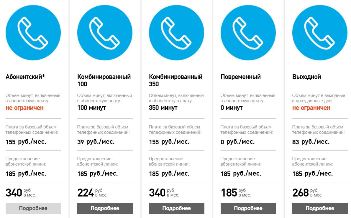 Тариф на пользование стационарным телефоном на примере города Нижнего Новгорода
