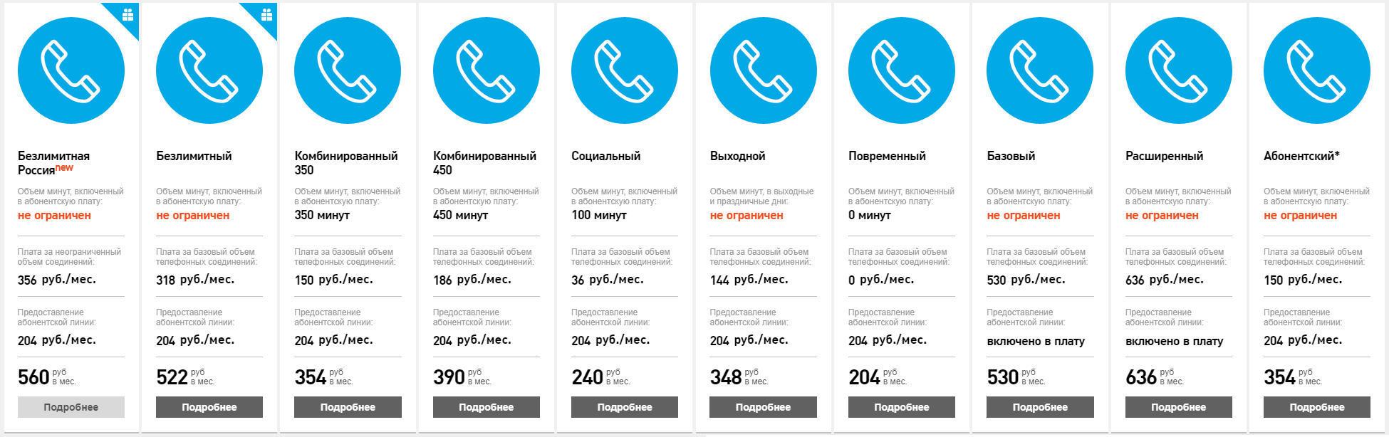 Сравнительная таблица тарифов для абонентов Москвы и Московской области